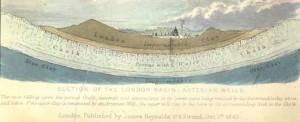 xsection london_basin_1843
